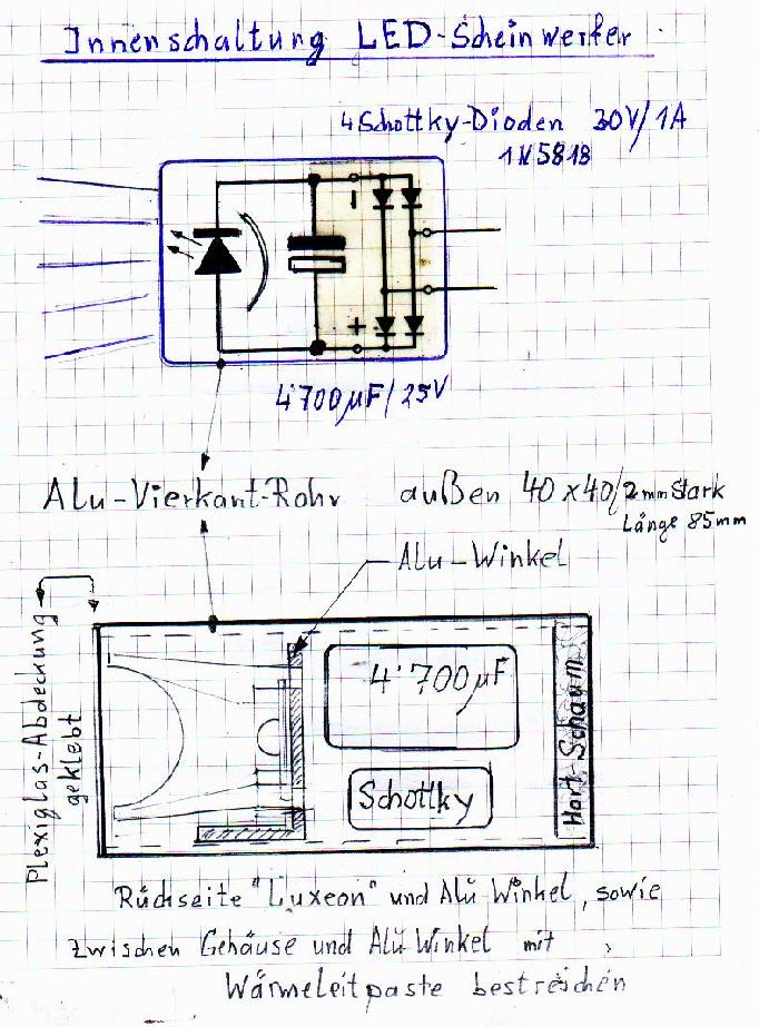 luxeon led nahscheinwerfer. Black Bedroom Furniture Sets. Home Design Ideas